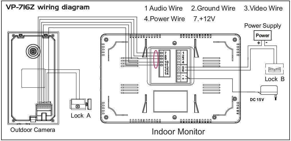 Portier biométrique à empreinte digitale visiophone DIGY - BT Security