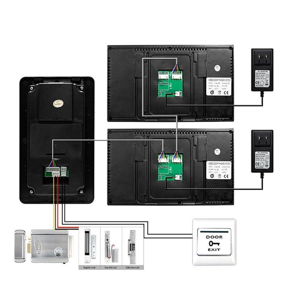 branchement gache electrique sch ma de branchement bouton. Black Bedroom Furniture Sets. Home Design Ideas