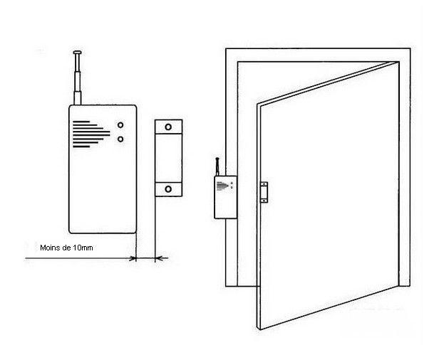 D tecteur d 39 ouverture de porte ou fen tre pour alarme for Detecteur porte de garage